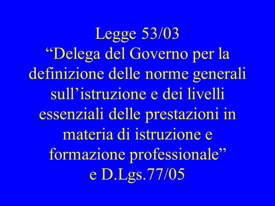 Legge 53/03 Delega del Governo per la definizione delle norme generali sullistruzione e dei livelli essenziali delle prestazioni in materia di istruzione e formazione professionale e D.Lgs.77/05