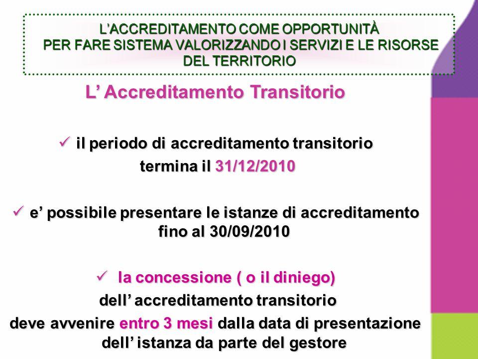 L Accreditamento Transitorio il periodo di accreditamento transitorio il periodo di accreditamento transitorio termina il 31/12/2010 termina il 31/12/2010 e possibile presentare le istanze di accreditamento fino al 30/09/2010 e possibile presentare le istanze di accreditamento fino al 30/09/2010 la concessione ( o il diniego) la concessione ( o il diniego) dell accreditamento transitorio dell accreditamento transitorio deve avvenire entro 3 mesi dalla data di presentazione dell istanza da parte del gestore LACCREDITAMENTO COME OPPORTUNITÀ PER FARE SISTEMA VALORIZZANDO I SERVIZI E LE RISORSE DEL TERRITORIO