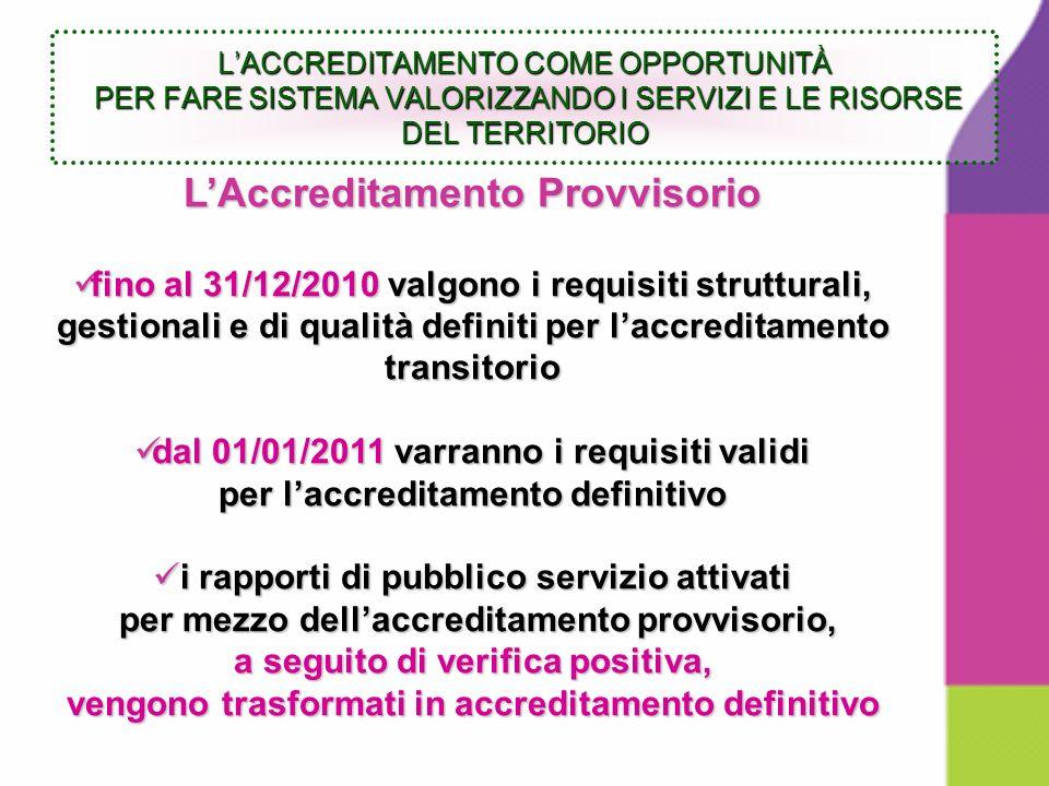 LAccreditamento Provvisorio fino al 31/12/2010 valgono i requisiti strutturali, gestionali e di qualità definiti per laccreditamento transitorio fino al 31/12/2010 valgono i requisiti strutturali, gestionali e di qualità definiti per laccreditamento transitorio dal 01/01/2011 varranno i requisiti validi dal 01/01/2011 varranno i requisiti validi per laccreditamento definitivo i rapporti di pubblico servizio attivati i rapporti di pubblico servizio attivati per mezzo dellaccreditamento provvisorio, per mezzo dellaccreditamento provvisorio, a seguito di verifica positiva, vengono trasformati in accreditamento definitivo LACCREDITAMENTO COME OPPORTUNITÀ PER FARE SISTEMA VALORIZZANDO I SERVIZI E LE RISORSE DEL TERRITORIO