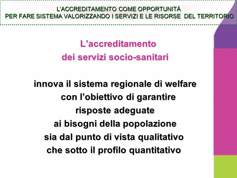 Laccreditamento dei servizi socio-sanitari dei servizi socio-sanitari innova il sistema regionale di welfare innova il sistema regionale di welfare con lobiettivo di garantire risposte adeguate risposte adeguate ai bisogni della popolazione ai bisogni della popolazione sia dal punto di vista qualitativo che sotto il profilo quantitativo LACCREDITAMENTO COME OPPORTUNITÀ PER FARE SISTEMA VALORIZZANDO I SERVIZI E LE RISORSE DEL TERRITORIO