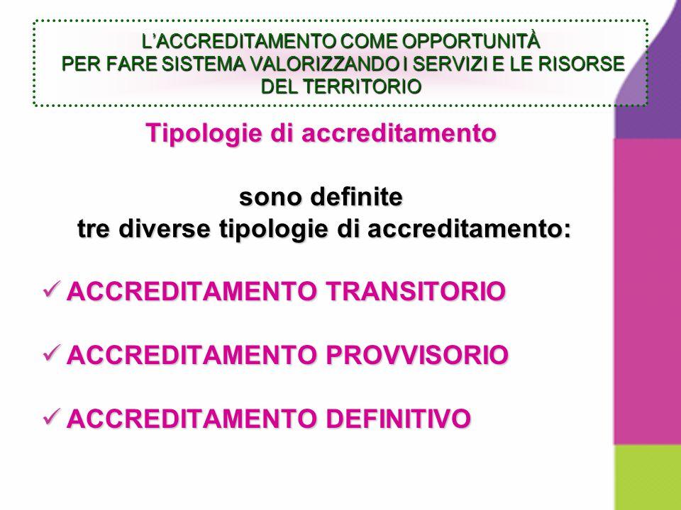 Tipologie di accreditamento sono definite tre diverse tipologie di accreditamento: tre diverse tipologie di accreditamento: ACCREDITAMENTO TRANSITORIO ACCREDITAMENTO TRANSITORIO ACCREDITAMENTO PROVVISORIO ACCREDITAMENTO PROVVISORIO ACCREDITAMENTO DEFINITIVO ACCREDITAMENTO DEFINITIVO LACCREDITAMENTO COME OPPORTUNITÀ PER FARE SISTEMA VALORIZZANDO I SERVIZI E LE RISORSE DEL TERRITORIO