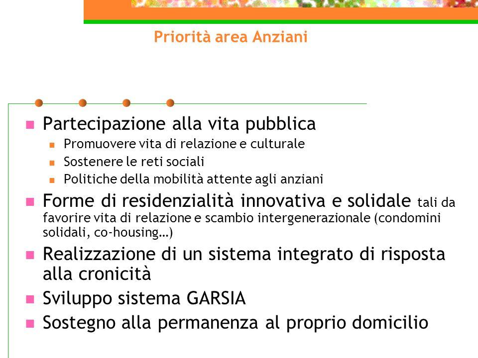 Priorità area Anziani Partecipazione alla vita pubblica Promuovere vita di relazione e culturale Sostenere le reti sociali Politiche della mobilità at