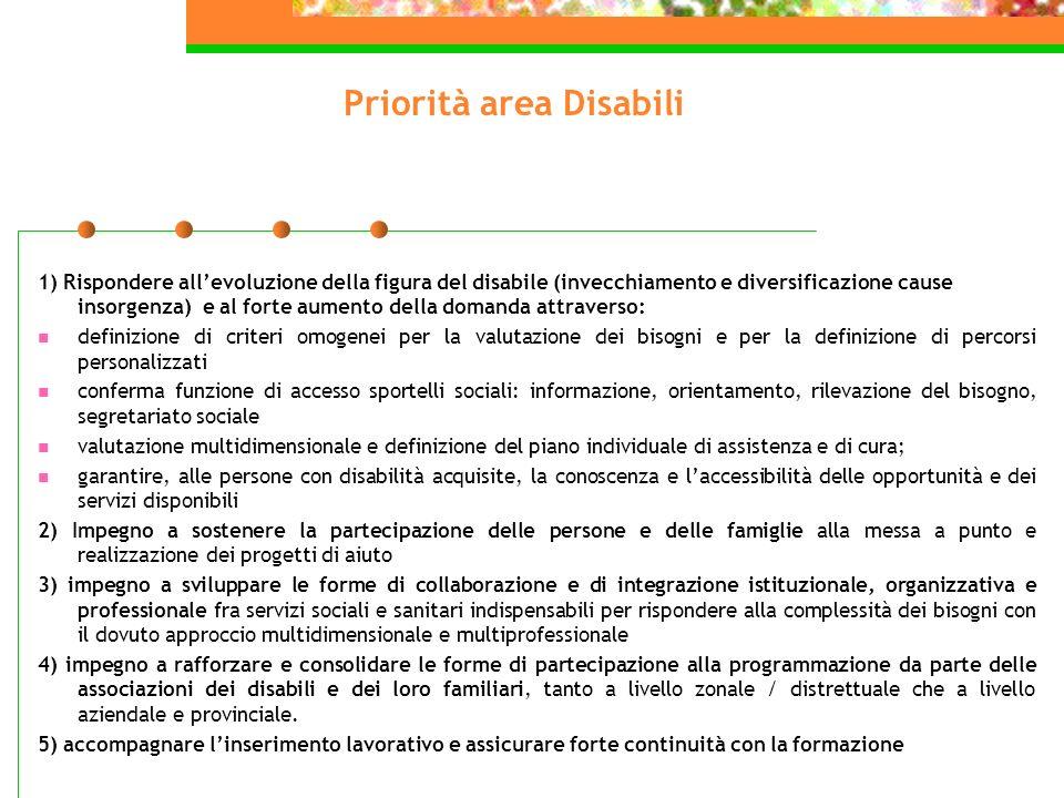 Priorità area Disabili 1) Rispondere allevoluzione della figura del disabile (invecchiamento e diversificazione cause insorgenza) e al forte aumento d
