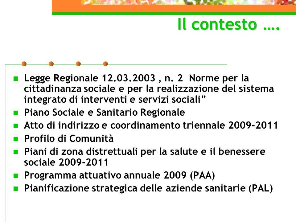 Il contesto …. Legge Regionale 12.03.2003, n. 2 Norme per la cittadinanza sociale e per la realizzazione del sistema integrato di interventi e servizi