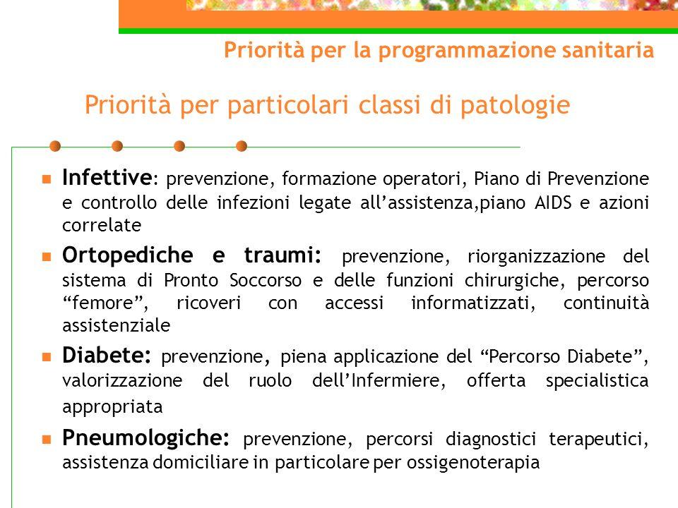 Priorità per la programmazione sanitaria Priorità per particolari classi di patologie Infettive : prevenzione, formazione operatori, Piano di Prevenzi