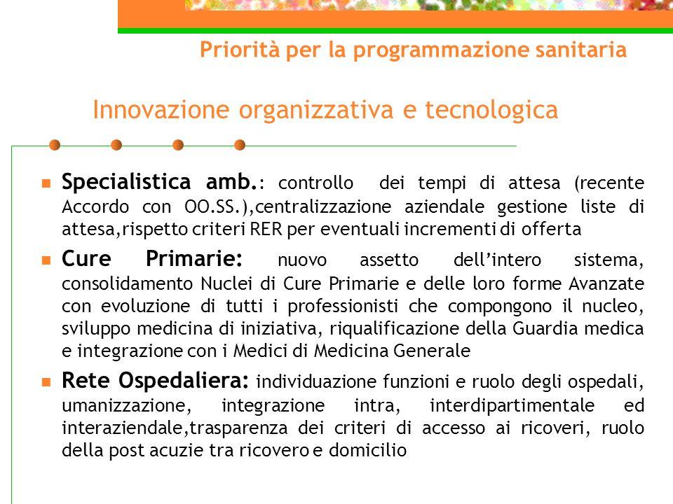 Priorità per la programmazione sanitaria Innovazione organizzativa e tecnologica Specialistica amb. : controllo dei tempi di attesa (recente Accordo c