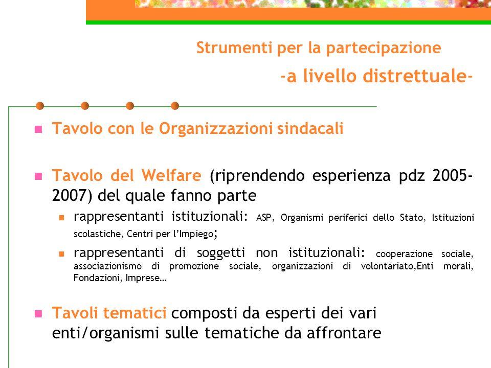 Strumenti per la partecipazione -a livello distrettuale- Tavolo con le Organizzazioni sindacali Tavolo del Welfare (riprendendo esperienza pdz 2005- 2