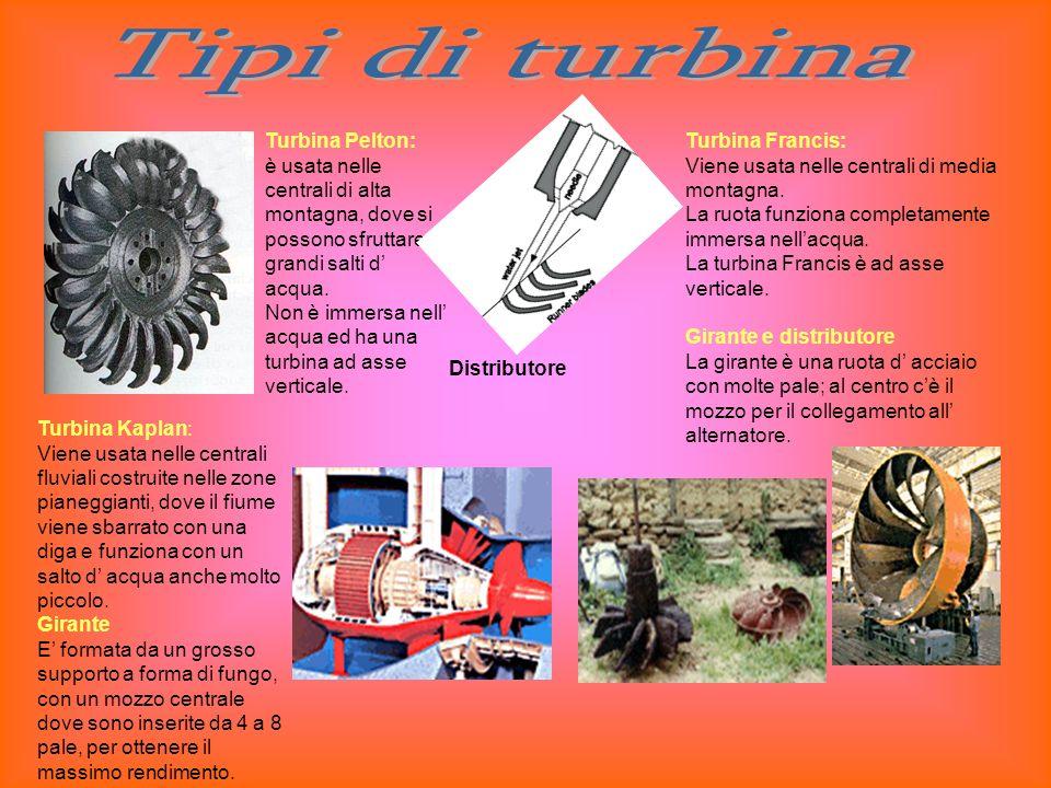 Turbina Francis: Viene usata nelle centrali di media montagna. La ruota funziona completamente immersa nellacqua. La turbina Francis è ad asse vertica