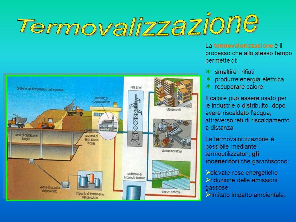 La termovalorizzazione è il processo che allo stesso tempo permette di: smaltire i rifiuti produrre energia elettrica recuperare calore. Il calore può