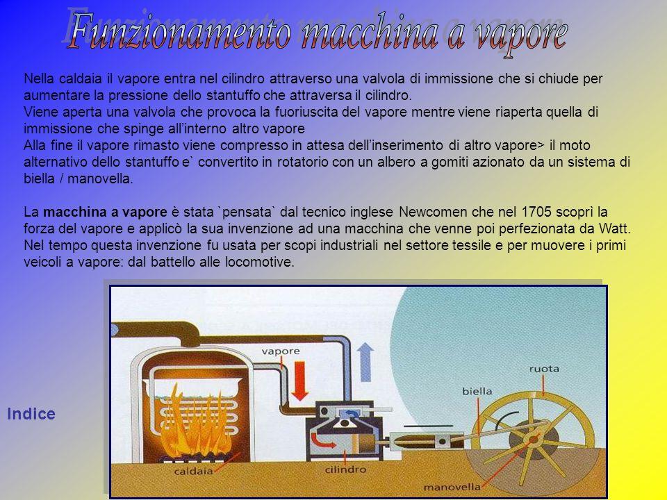 Nella caldaia il vapore entra nel cilindro attraverso una valvola di immissione che si chiude per aumentare la pressione dello stantuffo che attravers