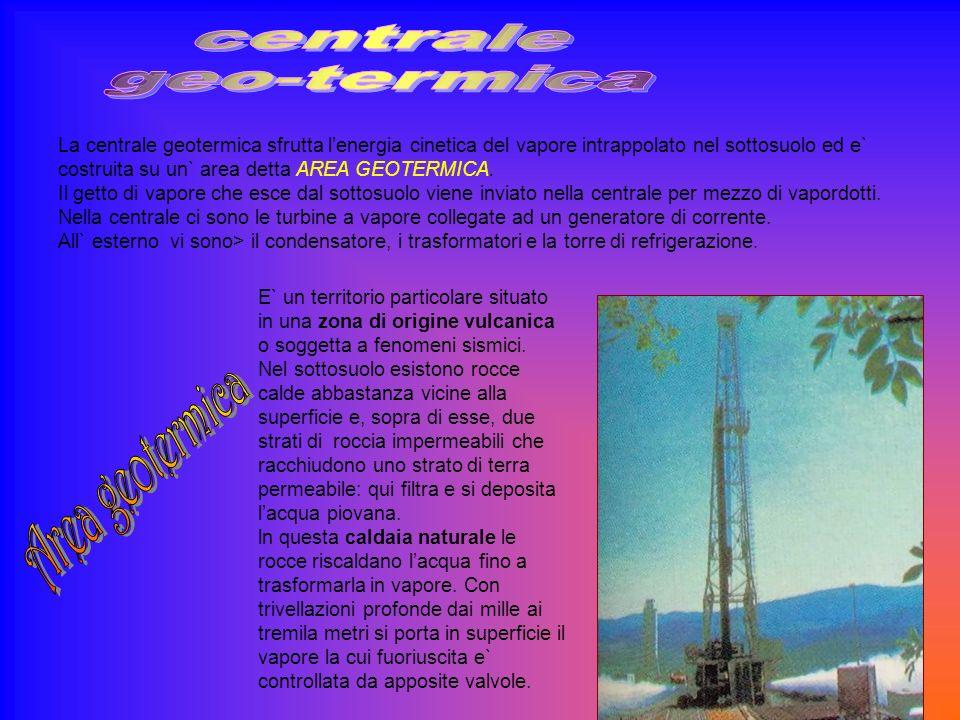 La centrale geotermica sfrutta lenergia cinetica del vapore intrappolato nel sottosuolo ed e` costruita su un` area detta AREA GEOTERMICA. Il getto di