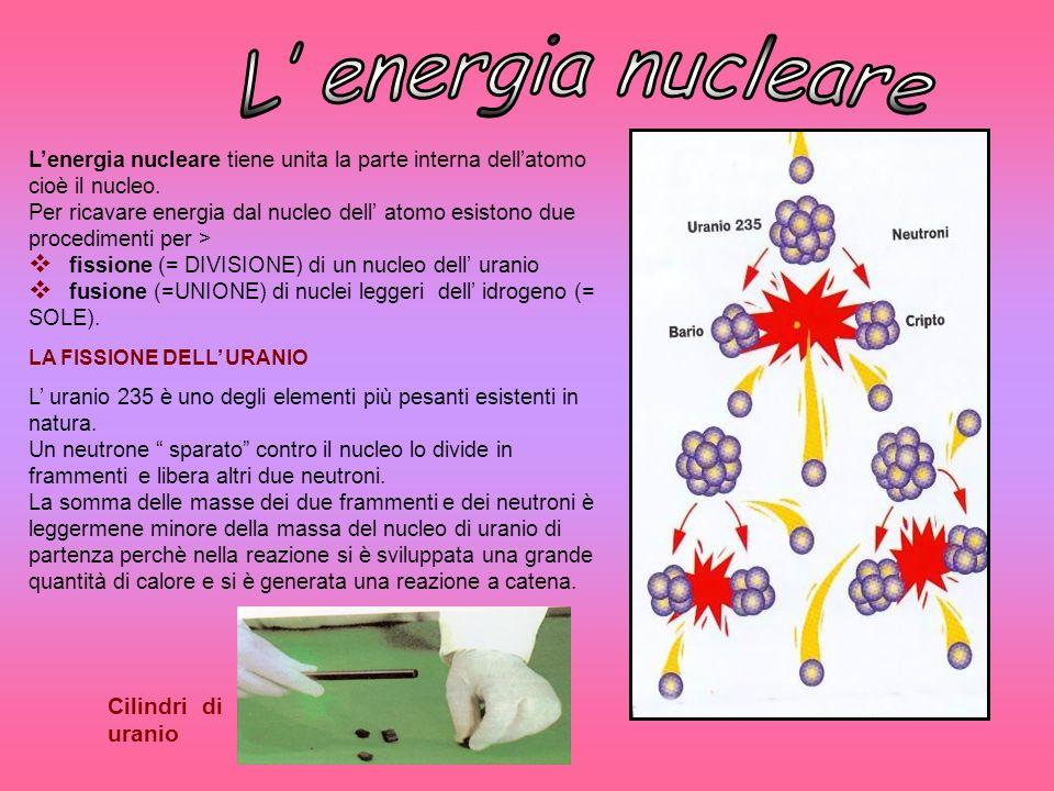 Lenergia nucleare tiene unita la parte interna dellatomo cioè il nucleo. Per ricavare energia dal nucleo dell atomo esistono due procedimenti per > fi