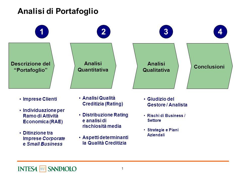 Il sistema di rating nel contesto operativo aziendale Edoardo Faletti Analista Credit Risk Management INTESA SANPAOLO Roma, 13 dicembre 2007 - Analisi
