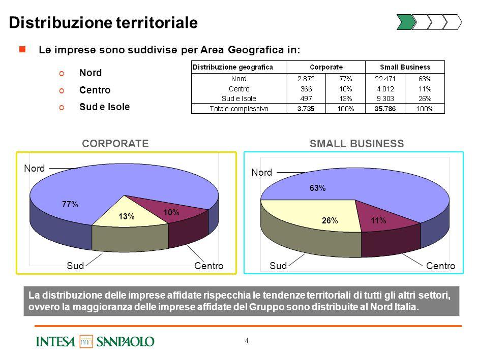 3 IL CAMPIONE oggetto di Analisi 2 / 2 Il Portafoglio oggetto di analisi è formato da complessive 39.521 imprese clienti del Gruppo Bancario di cui: o