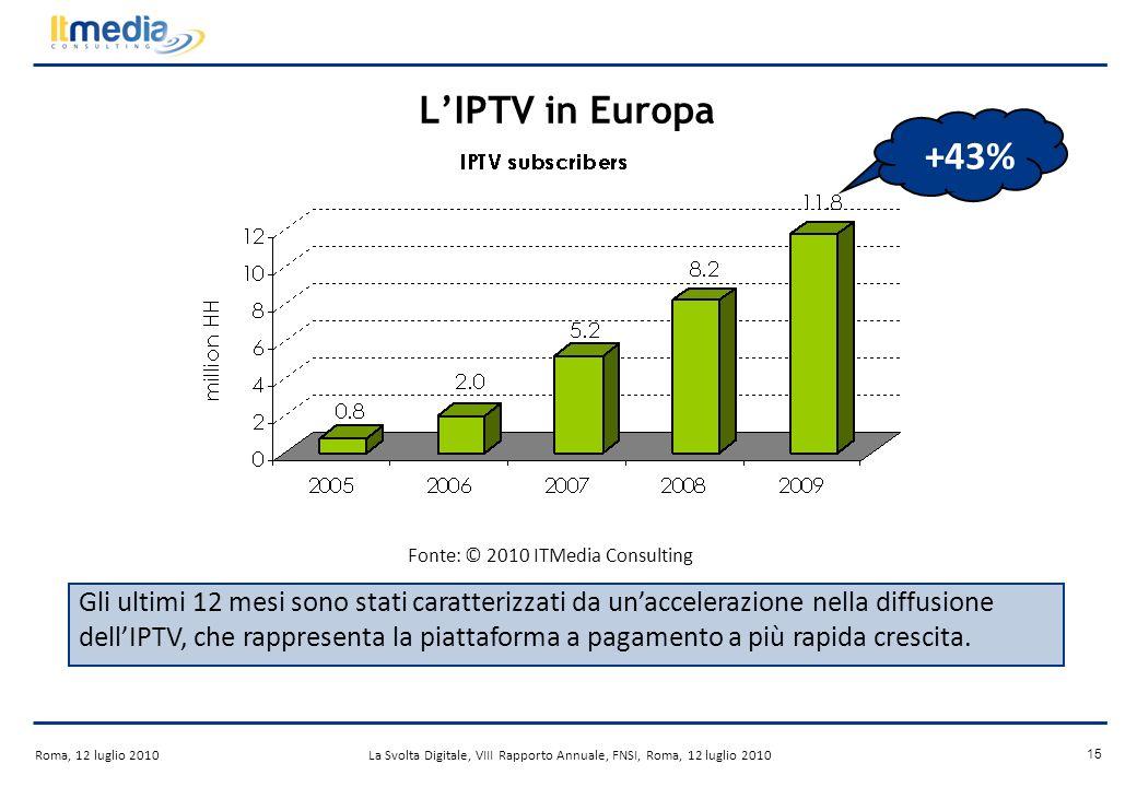 Roma, 12 luglio 2010La Svolta Digitale, VIII Rapporto Annuale, FNSI, Roma, 12 luglio 2010 14 Le abitazioni di TV Digitale Il satellite non rappresenta più la piattaforma digitale predominante, in seguito al sorpasso attuato per la prima volta dalla televisione digitale terrestre.