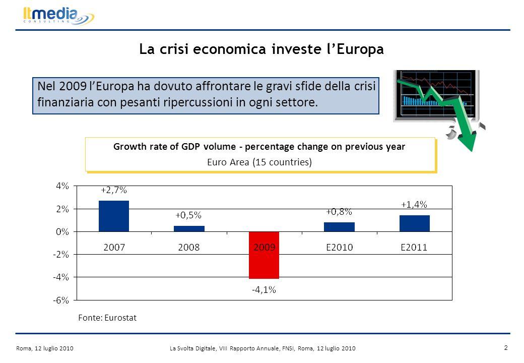 Roma, 12 luglio 2010La Svolta Digitale, VIII Rapporto Annuale, FNSI, Roma, 12 luglio 2010 2 La crisi economica investe lEuropa Nel 2009 lEuropa ha dovuto affrontare le gravi sfide della crisi finanziaria con pesanti ripercussioni in ogni settore.
