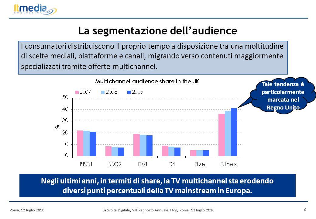 Roma, 12 luglio 2010La Svolta Digitale, VIII Rapporto Annuale, FNSI, Roma, 12 luglio 2010 9 La segmentazione dellaudience I consumatori distribuiscono il proprio tempo a disposizione tra una moltitudine di scelte mediali, piattaforme e canali, migrando verso contenuti maggiormente specializzati tramite offerte multichannel.