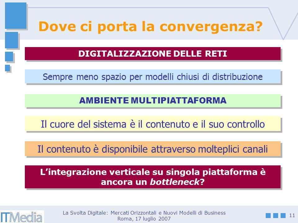 La Svolta Digitale: Mercati Orizzontali e Nuovi Modelli di Business Roma, 17 luglio 2007 11 Dove ci porta la convergenza? DIGITALIZZAZIONE DELLE RETI