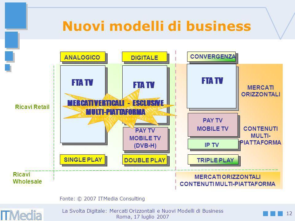 La Svolta Digitale: Mercati Orizzontali e Nuovi Modelli di Business Roma, 17 luglio 2007 12 Nuovi modelli di business Ricavi Retail Ricavi Wholesale M
