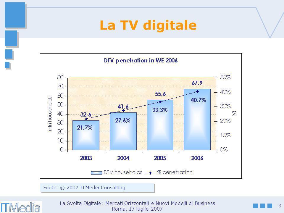La Svolta Digitale: Mercati Orizzontali e Nuovi Modelli di Business Roma, 17 luglio 2007 4 Ripartizione mercato TV digitale Breakdown of WE TV households per technology 2006 Analogue 59,2% Digital Satellite 46,3% DTV 40,8% IPTV 2,9% Digital Cable 19,9% DTT 30,9% Fonte: © 2007 ITMedia Consulting