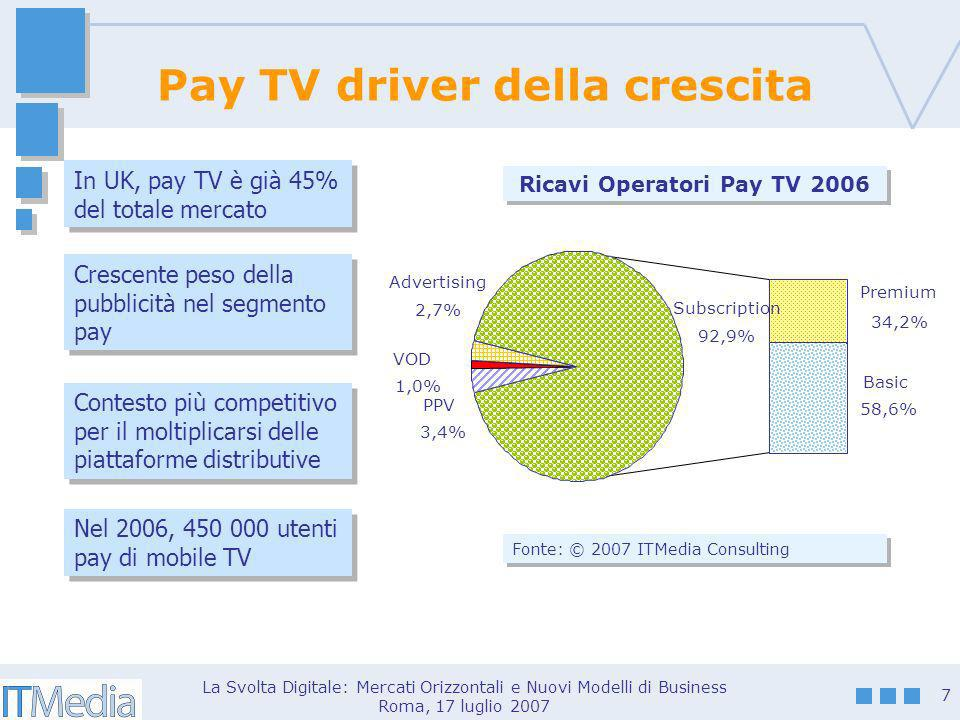 La Svolta Digitale: Mercati Orizzontali e Nuovi Modelli di Business Roma, 17 luglio 2007 7 Pay TV driver della crescita Premium 34,2% Basic 58,6% Subs