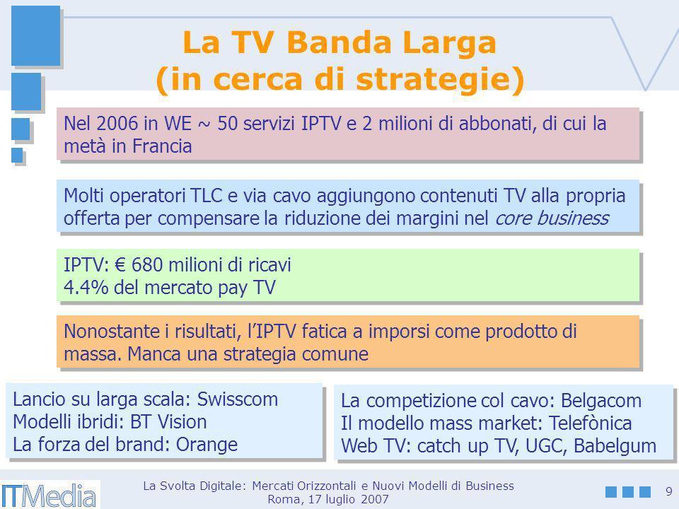 La Svolta Digitale: Mercati Orizzontali e Nuovi Modelli di Business Roma, 17 luglio 2007 9 La TV Banda Larga (in cerca di strategie) Nel 2006 in WE ~ 50 servizi IPTV e 2 milioni di abbonati, di cui la metà in Francia Molti operatori TLC e via cavo aggiungono contenuti TV alla propria offerta per compensare la riduzione dei margini nel core business IPTV: 680 milioni di ricavi 4.4% del mercato pay TV Nonostante i risultati, lIPTV fatica a imporsi come prodotto di massa.