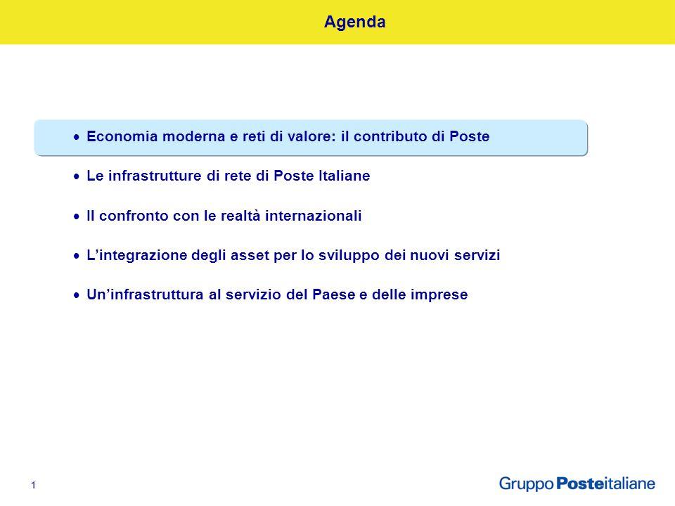 1 Agenda Economia moderna e reti di valore: il contributo di Poste Le infrastrutture di rete di Poste Italiane Il confronto con le realtà internazionali Lintegrazione degli asset per lo sviluppo dei nuovi servizi Uninfrastruttura al servizio del Paese e delle imprese
