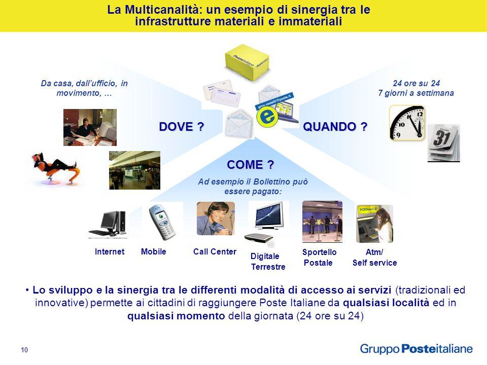 9 Una rete logistica in ulteriore evoluzione per garantire un aumento dei livelli di meccanizzazione nel trattamento della posta Aumento del numero di
