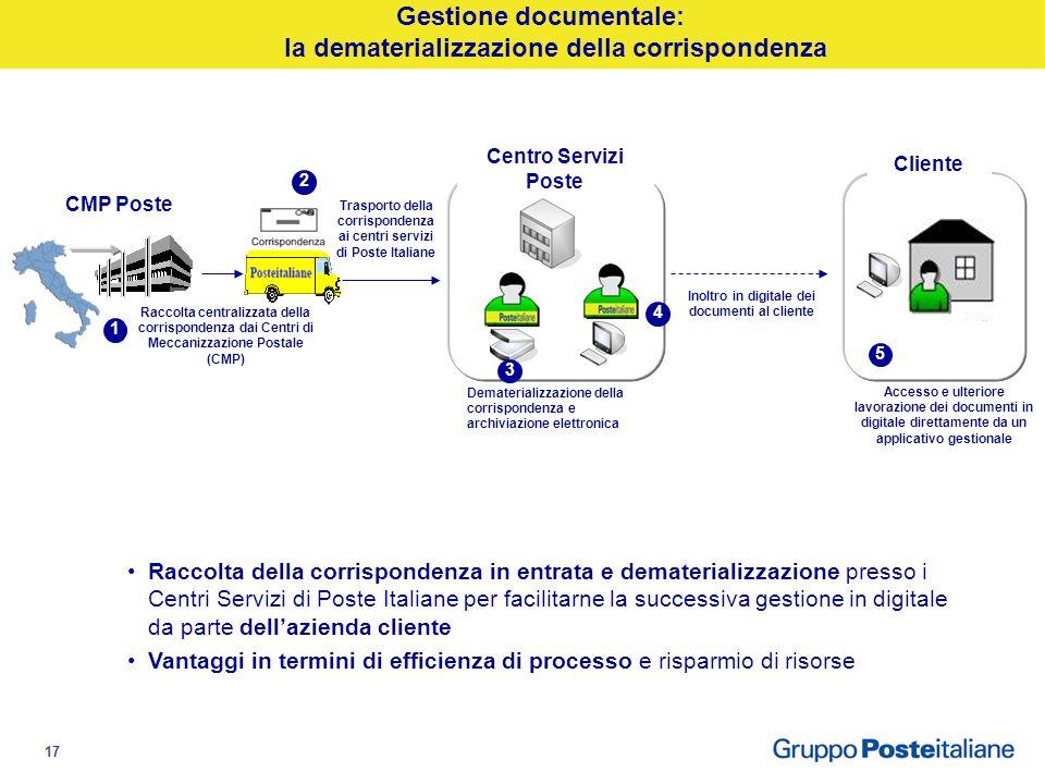16 Terza Parte Garante Destinatario Mittente Destinatario Mittente Servizi di Comunicazione Ibrida Servizi di Comunicazione Digitale e di Certificazio