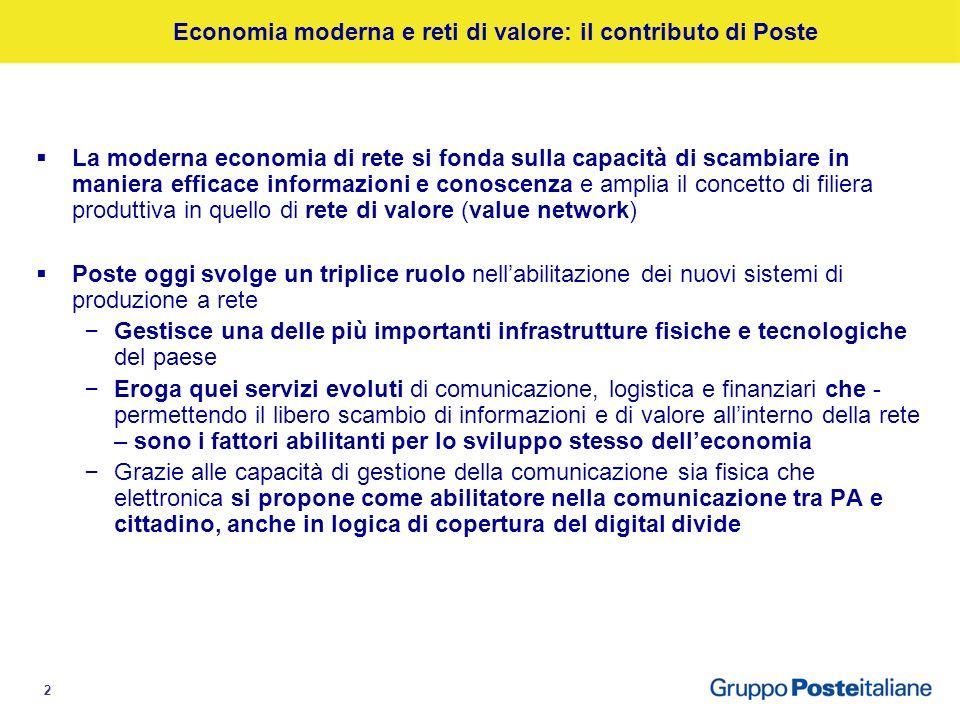 1 Agenda Economia moderna e reti di valore: il contributo di Poste Le infrastrutture di rete di Poste Italiane Il confronto con le realtà internaziona