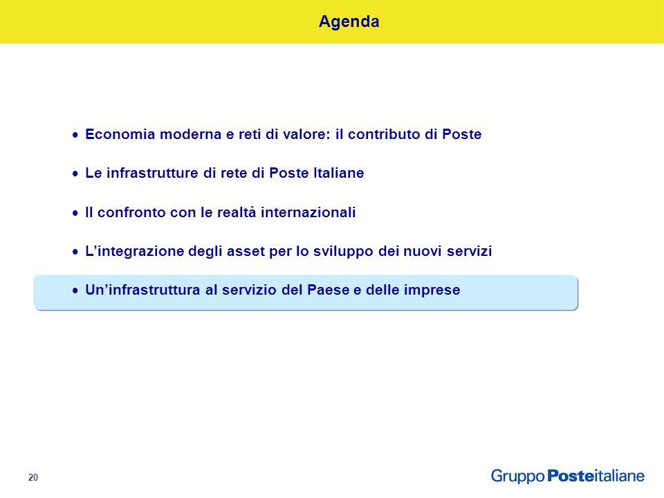 19 Lingresso come operatore Mobile Virtuale: un esempio di valorizzazione degli Asset di Poste Italiane SERVIZI DISTINTIVI A VALORE AGGIUNTO DI PAGAME