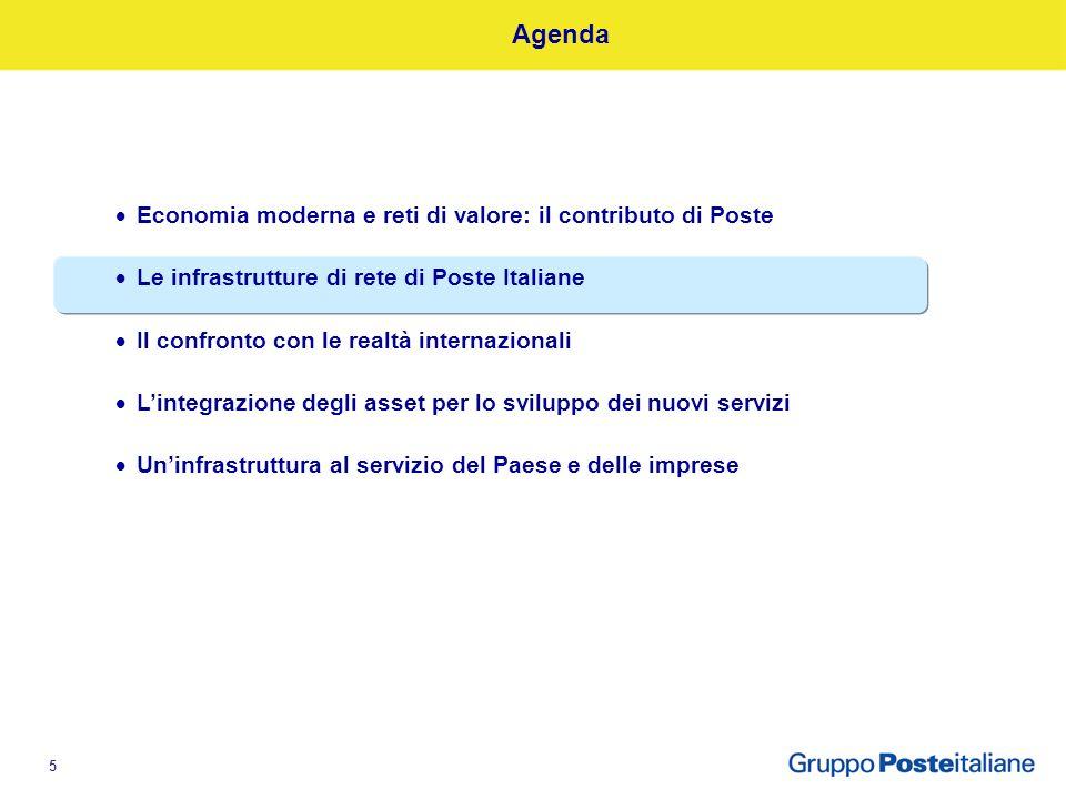 5 Agenda Economia moderna e reti di valore: il contributo di Poste Le infrastrutture di rete di Poste Italiane Il confronto con le realtà internazionali Lintegrazione degli asset per lo sviluppo dei nuovi servizi Uninfrastruttura al servizio del Paese e delle imprese
