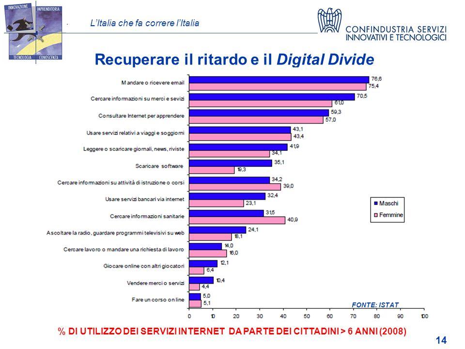 LItalia che fa correre lItalia 14 Recuperare il ritardo e il Digital Divide FONTE: ISTAT % DI UTILIZZO DEI SERVIZI INTERNET DA PARTE DEI CITTADINI > 6 ANNI (2008)