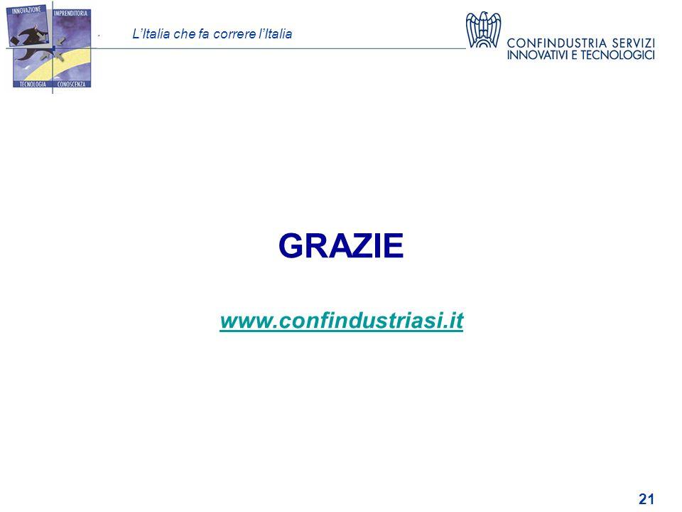 LItalia che fa correre lItalia 21 GRAZIE www.confindustriasi.it