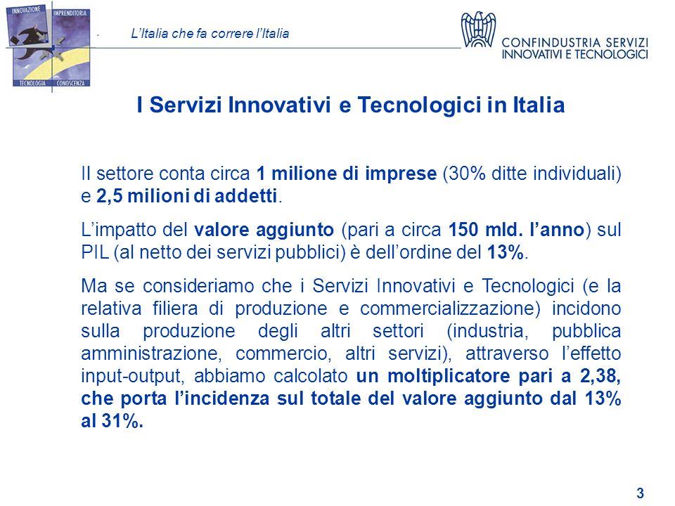 LItalia che fa correre lItalia 3 I Servizi Innovativi e Tecnologici in Italia Il settore conta circa 1 milione di imprese (30% ditte individuali) e 2,5 milioni di addetti.