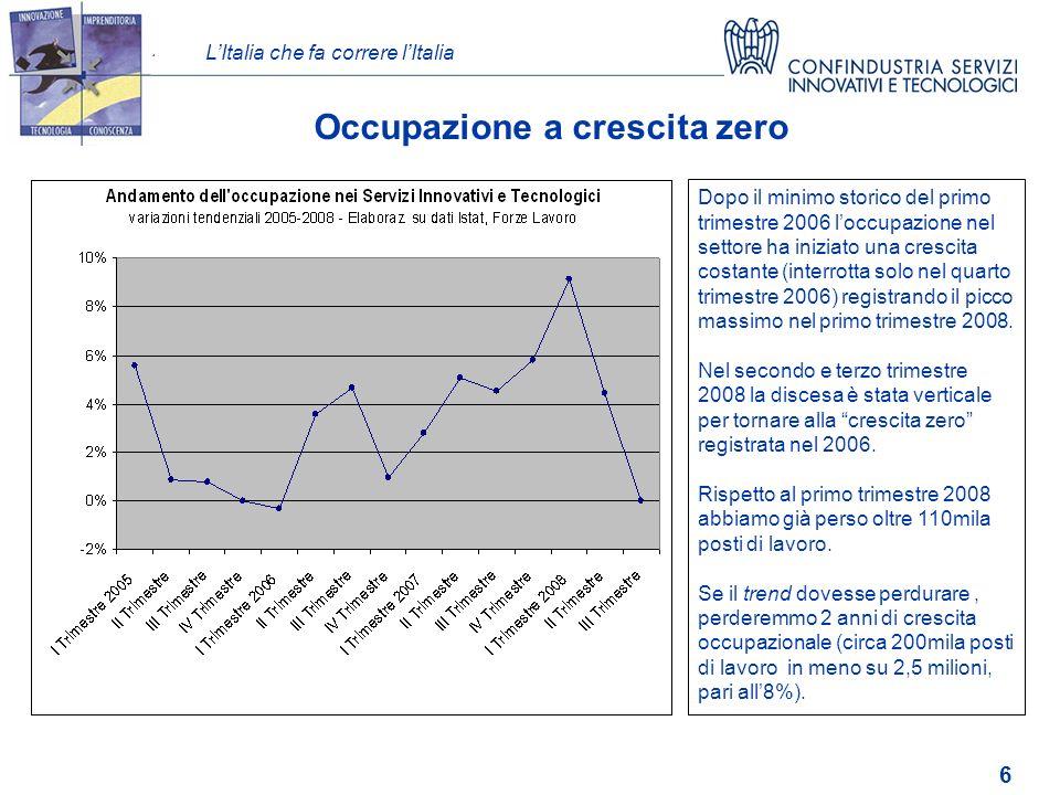 LItalia che fa correre lItalia 6 Occupazione a crescita zero Dopo il minimo storico del primo trimestre 2006 loccupazione nel settore ha iniziato una crescita costante (interrotta solo nel quarto trimestre 2006) registrando il picco massimo nel primo trimestre 2008.