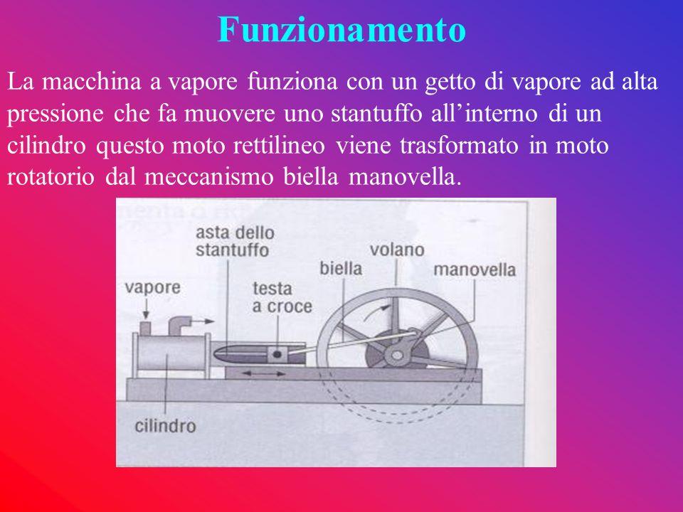 Funzionamento La macchina a vapore funziona con un getto di vapore ad alta pressione che fa muovere uno stantuffo allinterno di un cilindro questo mot