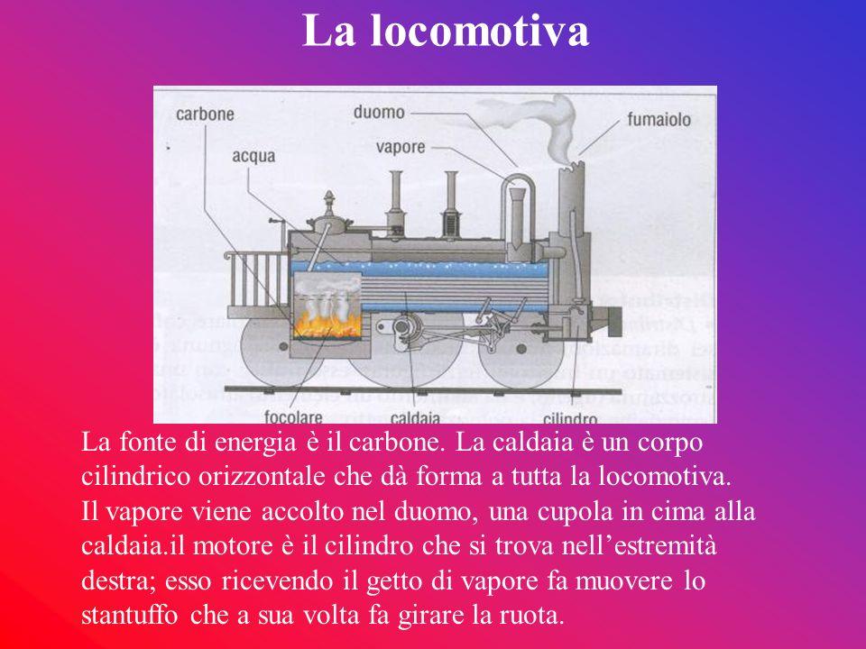 La locomotiva La fonte di energia è il carbone. La caldaia è un corpo cilindrico orizzontale che dà forma a tutta la locomotiva. Il vapore viene accol