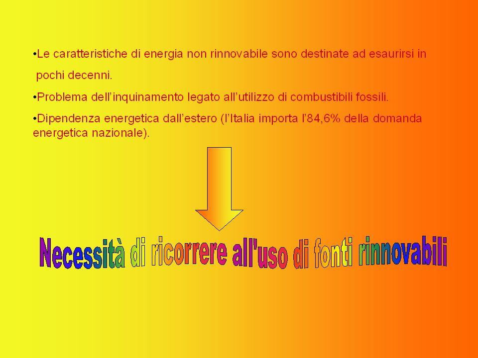 RISPARMO ENERGETICO In Italia linsolazione media annua è di 1500 KWh/m 2.