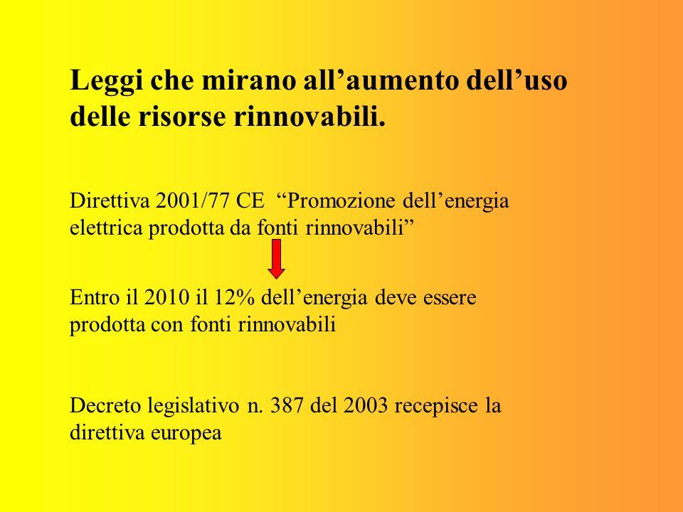 Leggi che mirano allaumento delluso delle risorse rinnovabili. Direttiva 2001/77 CE Promozione dellenergia elettrica prodotta da fonti rinnovabili Dec
