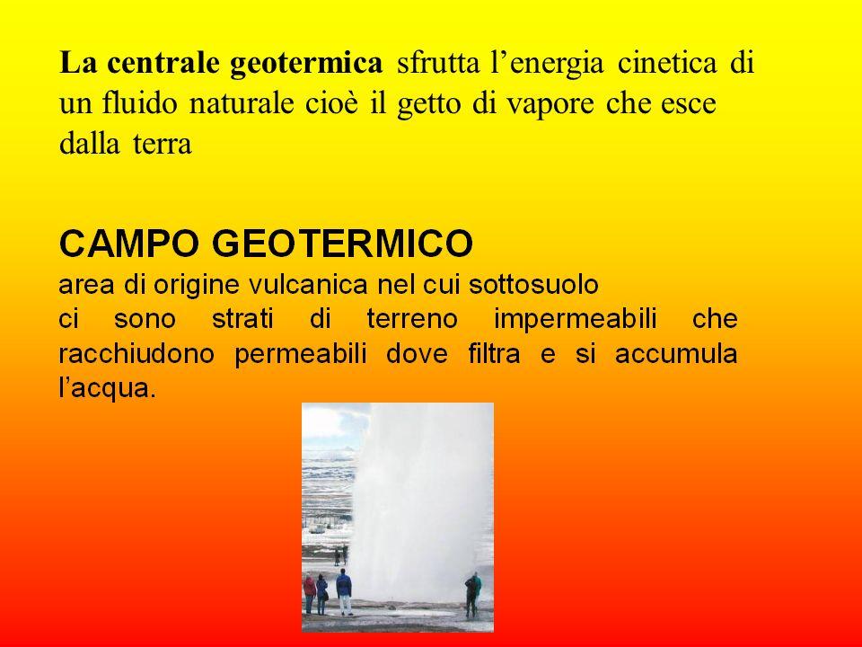 La centrale geotermica sfrutta lenergia cinetica di un fluido naturale cioè il getto di vapore che esce dalla terra