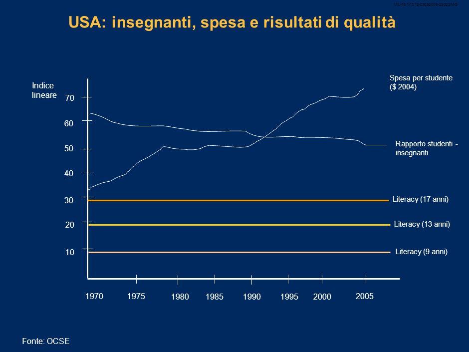 MIL-15.1/13.12-02052008-23022/MG 15 Spesa in rapporto al PIL (%) RU Francia USA Finlandia Canada Spagna Giappone Grecia Germania Italia Spesa per istruzione scolastica Media OCSE 3.9 4.6 3.6 3.5 3.0 2.8 4.3 4.2 3.9 Fonte: Quaderno bianco della scuola su dati OCSE 2003, OCSE su dati 2004 Numero di insegnanti per 100 studenti 12 6.6 6.9 7.1 7.6 8.3 9.1 oppure 11.5* 9.3 6.5 Media OSCE 7.5 * Aggiungendo insegnanti di sostegno ed altri Grecia Spagna Italia Francia Finlandia Giappone RU Germania USA