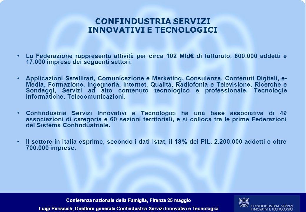 Conferenza nazionale della Famiglia, Firenze 25 maggio Luigi Perissich, Direttore generale Confindustria Servizi Innovativi e Tecnologici HABITAT DOMESTICO, TECNOLOGIE E SERVIZI INNOVATIVI NEL RAPPORTO E-FAMILY 2007 Il 50% degli italiani vive in famiglie attive nei confronti di tutte (o quasi) le innovazioni e i servizi ICT in casa, o in famiglie che adottano solo con leggero ritardo gran parte delle innovazioni ICT a larga diffusione.