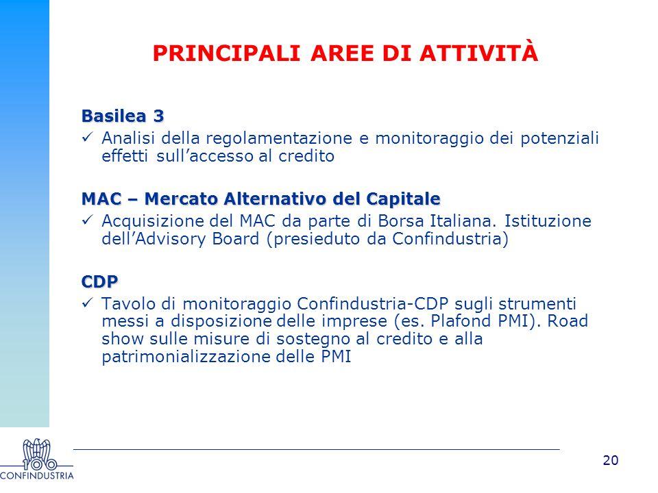 20 PRINCIPALI AREE DI ATTIVITÀ Basilea 3 Analisi della regolamentazione e monitoraggio dei potenziali effetti sullaccesso al credito MAC – Mercato Alternativo del Capitale Acquisizione del MAC da parte di Borsa Italiana.