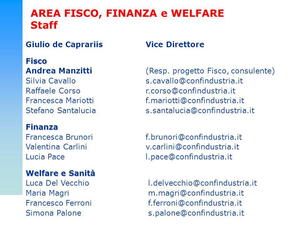 AREA FISCO, FINANZA e WELFARE Staff Giulio de CaprariisVice DirettoreFisco Andrea Manzitti (Resp.