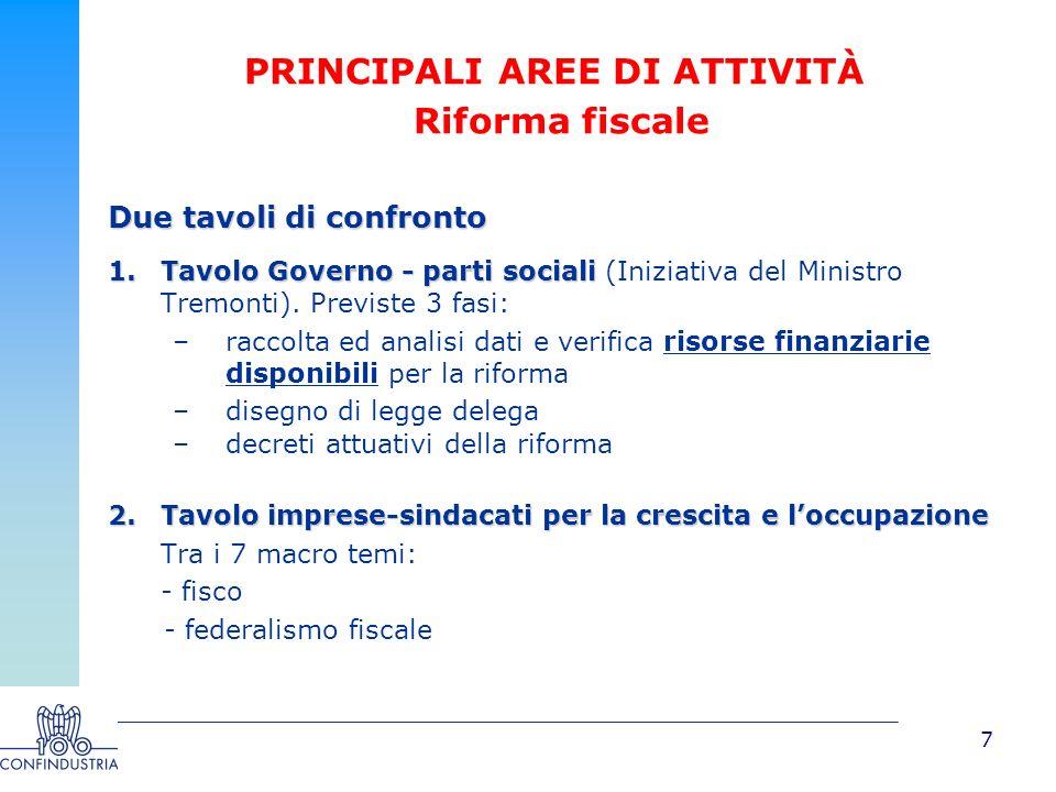 7 PRINCIPALI AREE DI ATTIVITÀ Riforma fiscale Due tavoli di confronto 1.Tavolo Governo - parti sociali 1.Tavolo Governo - parti sociali (Iniziativa del Ministro Tremonti).