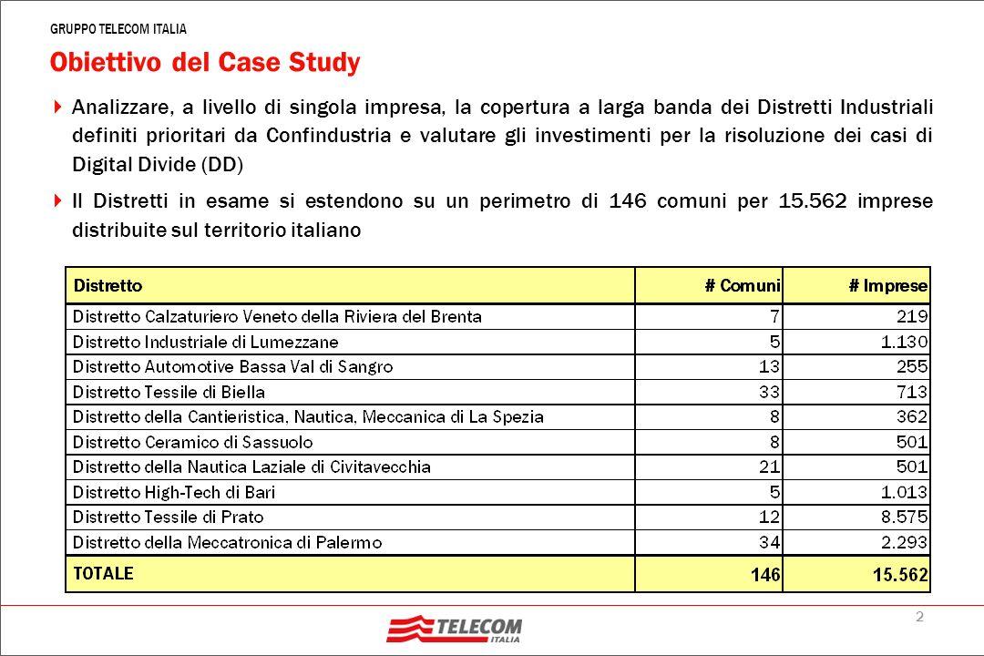 2 GRUPPO TELECOM ITALIA Obiettivo del Case Study Analizzare, a livello di singola impresa, la copertura a larga banda dei Distretti Industriali definiti prioritari da Confindustria e valutare gli investimenti per la risoluzione dei casi di Digital Divide (DD) Il Distretti in esame si estendono su un perimetro di 146 comuni per 15.562 imprese distribuite sul territorio italiano