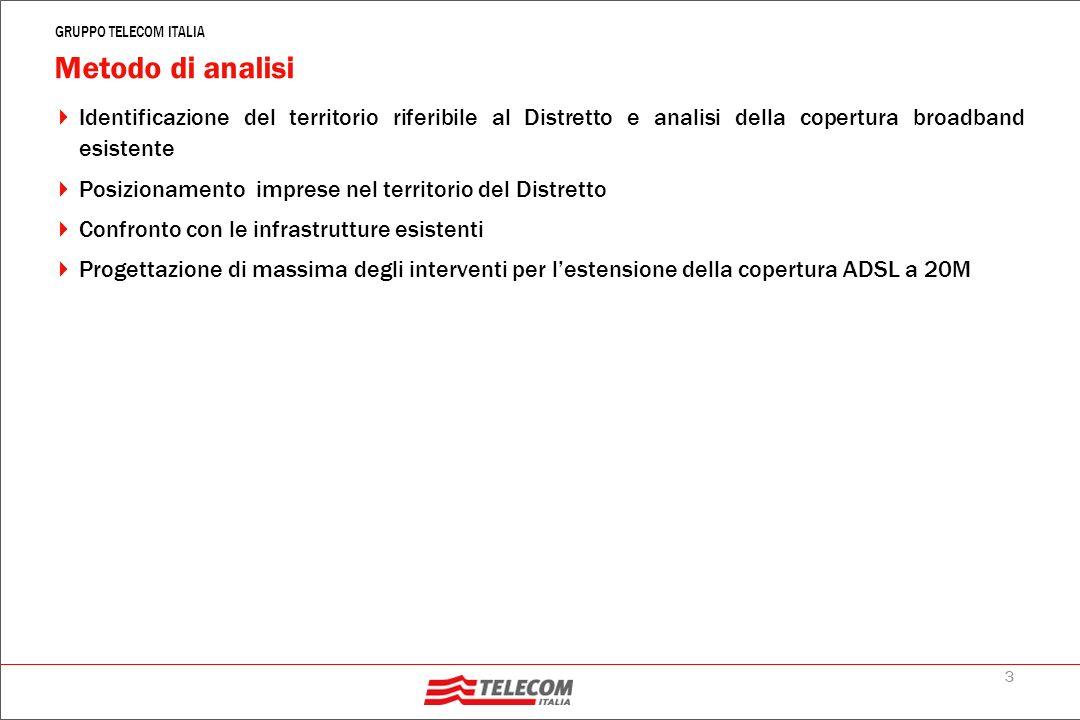 3 GRUPPO TELECOM ITALIA Metodo di analisi Identificazione del territorio riferibile al Distretto e analisi della copertura broadband esistente Posizionamento imprese nel territorio del Distretto Confronto con le infrastrutture esistenti Progettazione di massima degli interventi per lestensione della copertura ADSL a 20M