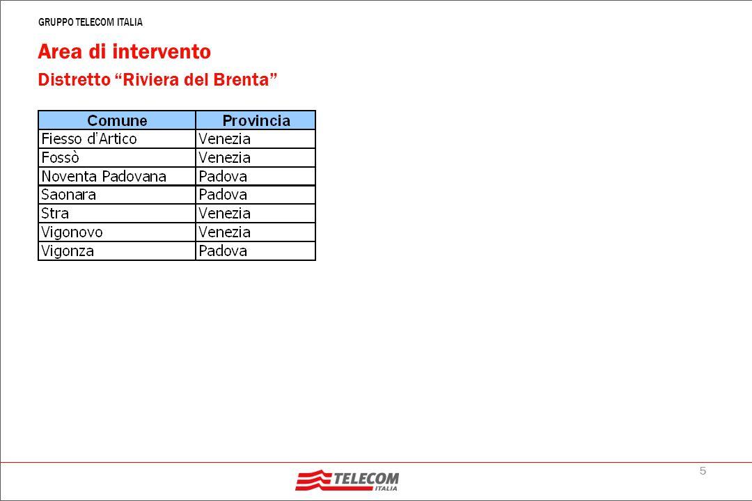 5 GRUPPO TELECOM ITALIA Area di intervento Distretto Riviera del Brenta
