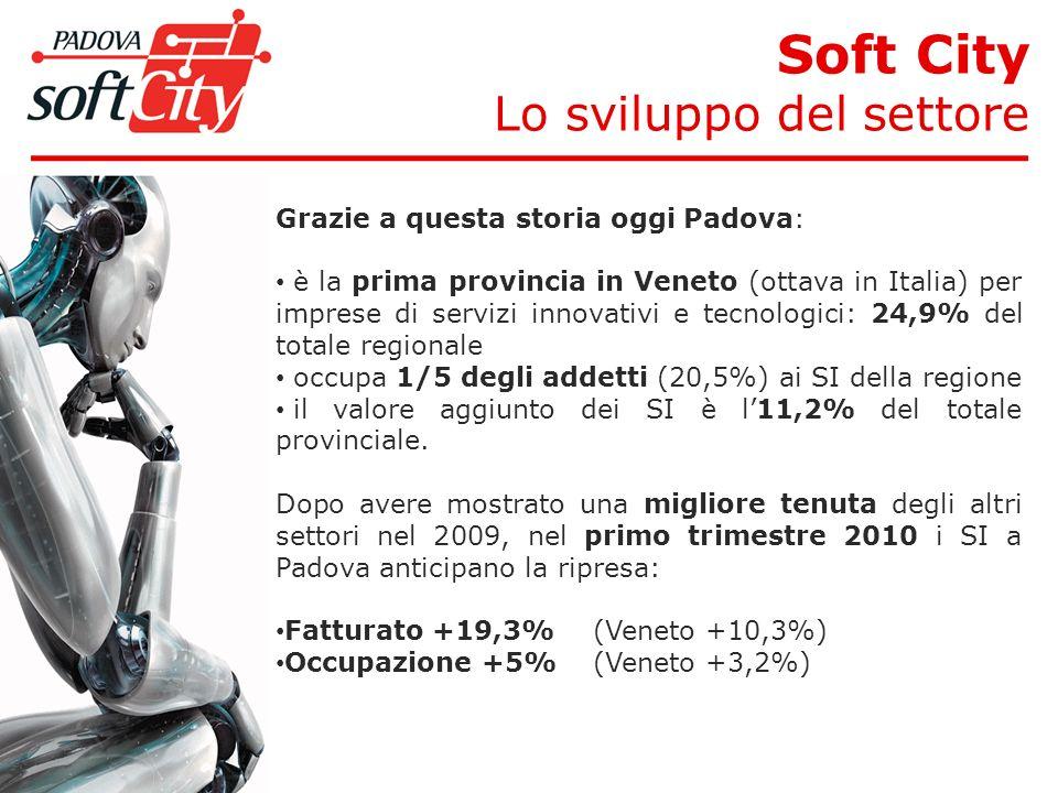 Soft City Lo sviluppo del settore Grazie a questa storia oggi Padova: è la prima provincia in Veneto (ottava in Italia) per imprese di servizi innovativi e tecnologici: 24,9% del totale regionale occupa 1/5 degli addetti (20,5%) ai SI della regione il valore aggiunto dei SI è l11,2% del totale provinciale.